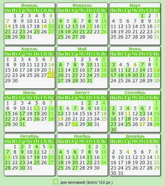 Календарь венчаний 2019